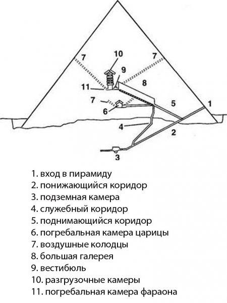 bezroukova-olga.narod.ru