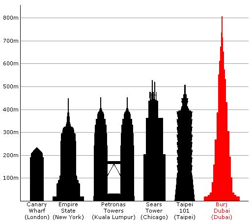 Башня Бурдж Халифа во время